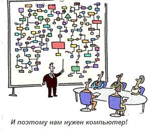 Бизнес-процессы и ИТ